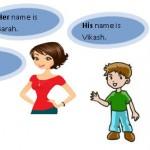Biểu đạt sự sở hữu trong Tiếng Anh